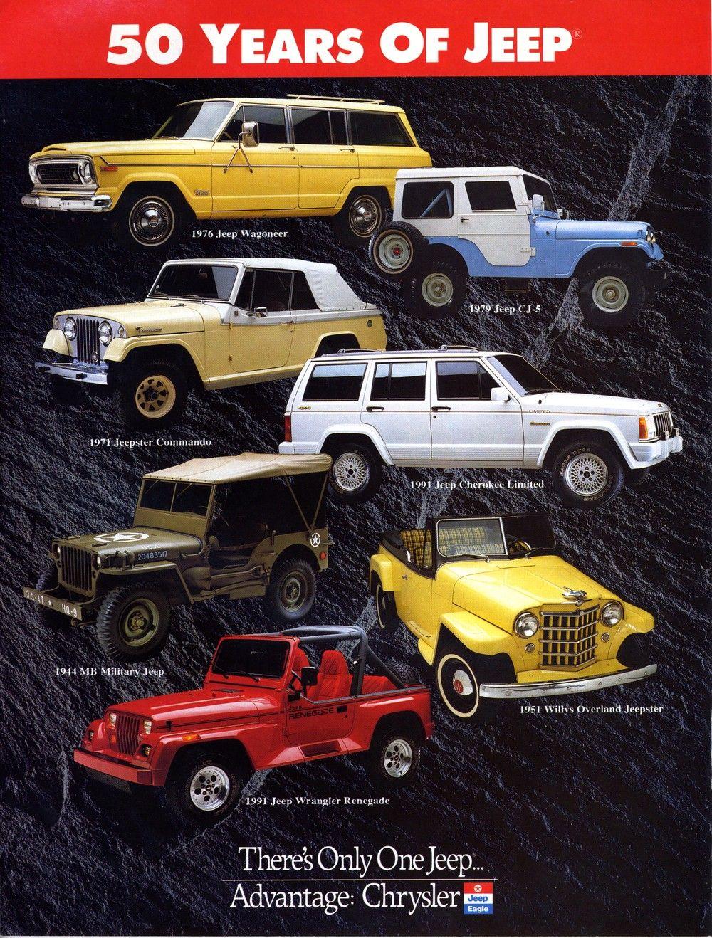 Jeep Cherokee Hemmings Daily Old Jeep Jeep Suv Jeep Cherokee