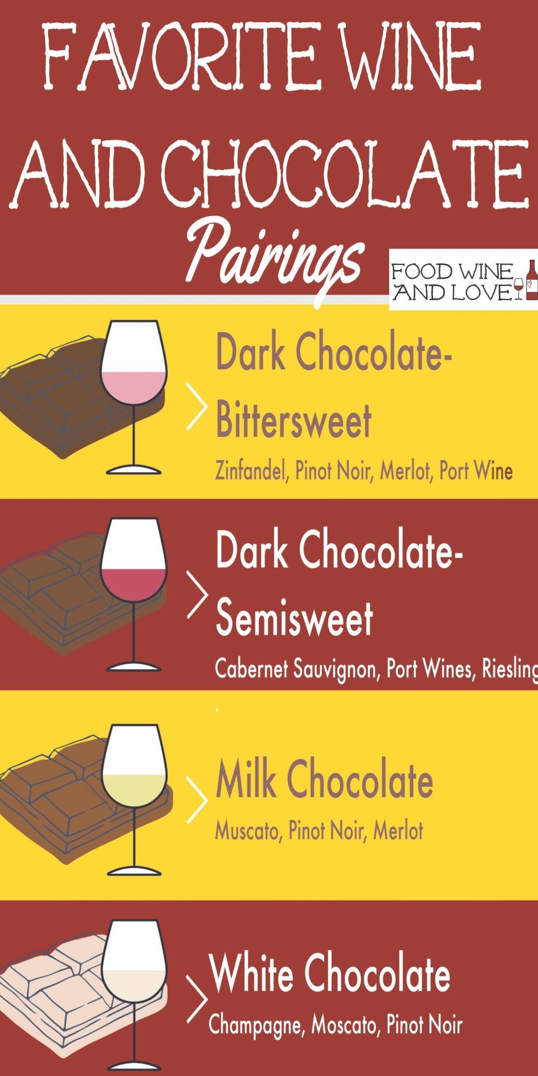 How To Pair Wine With Chocolate Chocolate Wine Party Diy Entertaining Wine And Cheese Party Chocolate Wine Wine Chart