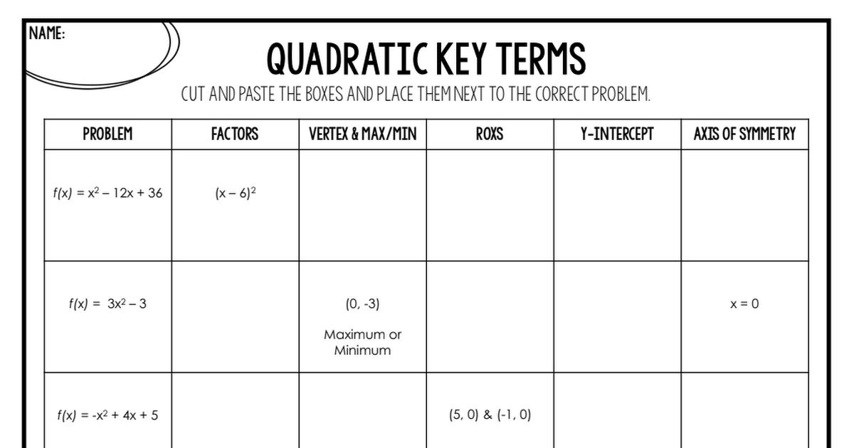 Quadratic Key Terms Card Sort.pdf Quadratics, Sorting