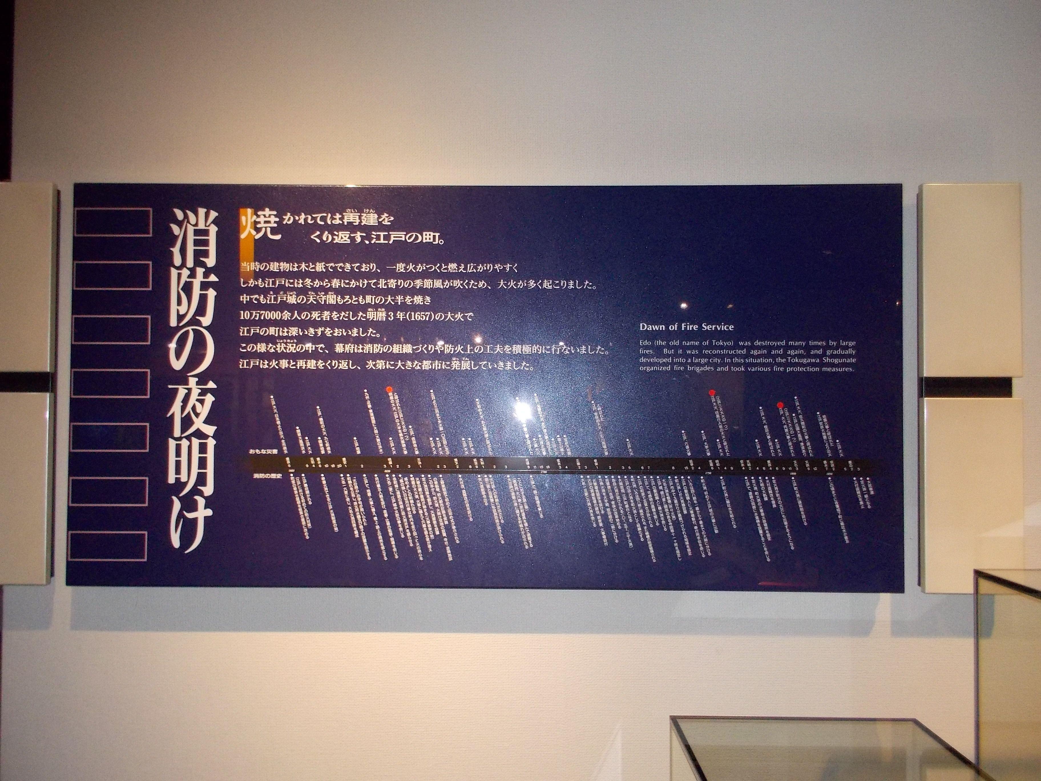 Tokyo Yotsuya Fire Museum