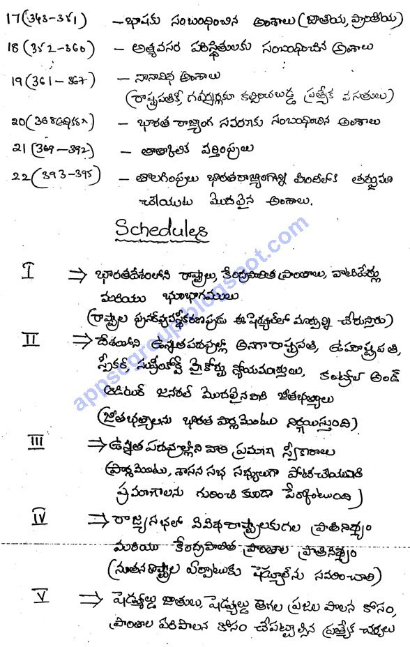 Indian Polity Telugu Medium Class Notes for UPSC IAS, APPSC Group 1