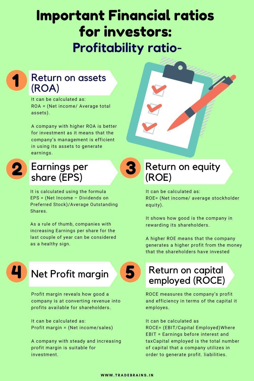 19 Most Important Financial Ratios For Investors Financial Ratio