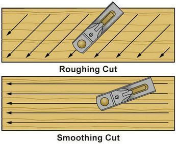 Simple And Modern Tips And Tricks Woodworking Tools Clipart Shed