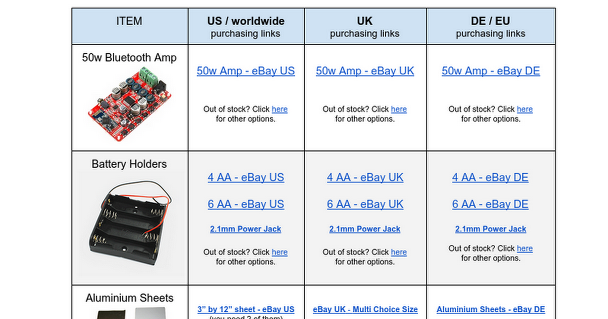 DIY Portable Bluetooth Amplifier by DIY Perks parts list