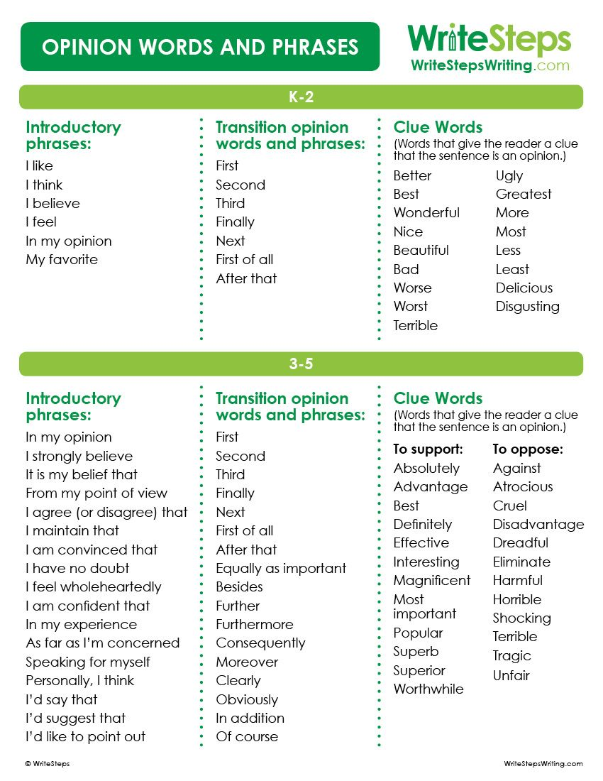 opinion words and phrases | Free Common Core Writing Lessons and
