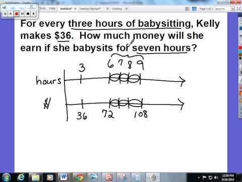 Lesson 12 From Ratio Tables To Double Number Line Diagrams Number Line Line Diagram Classroom Incentives