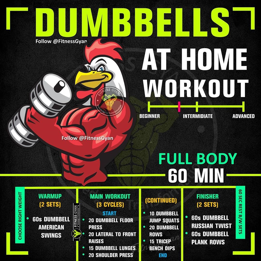 FULL-BODY DUMBBELL WORKOUT: THE PERFECT HOME WORKOUT