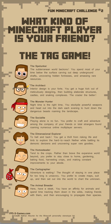 Social Tag Game Minecraft Player Stereotype Minecraft - Minecraft spielen mit freunden