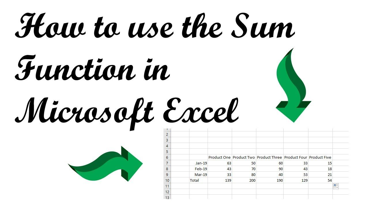 How To Use The Sum Formula In Microsoft Excel Microsoft Excel Excel Microsoft How to write subtract function in excel