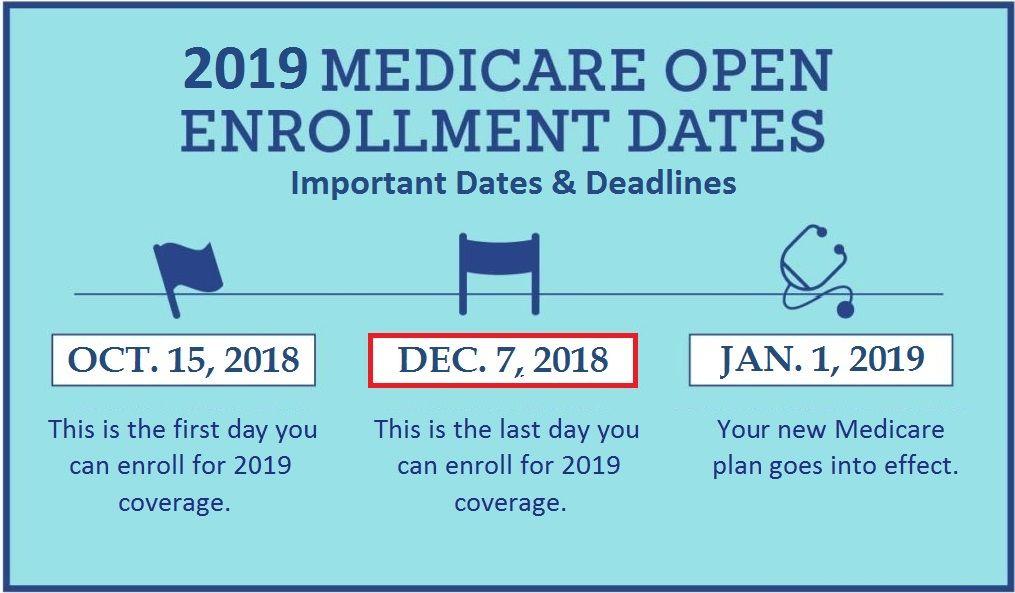 Single Post Open Enrollment Heart Disease Prevention Medicare