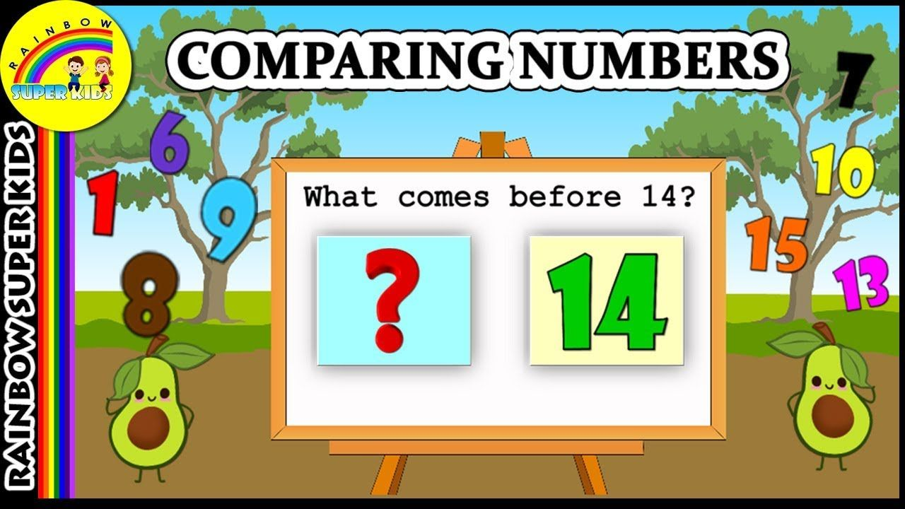 Comparing Numbers for Kids | Greater Than and Less Than for kids ...
