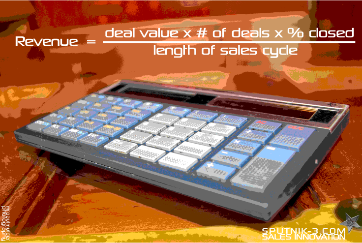 The Sales Velocity Equation