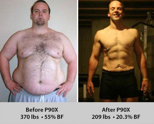 Beginning In 1981 Dr Girouard S Weight Loss Wellness Clinics
