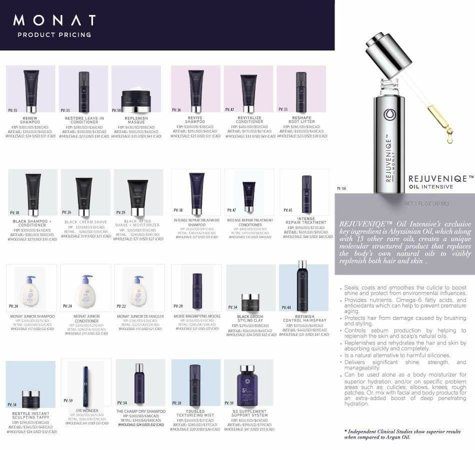 Product Pricing: Monat Product List & Pricing