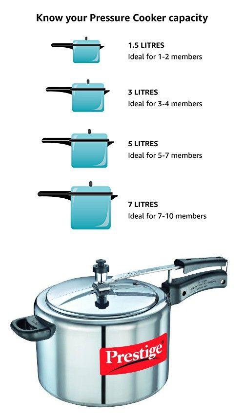 Prestige Nakshatra 11607 Aluminum Pressure Cooker 10 Liter Pressure Cooker Pressure Cookers The Prestige