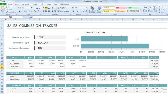 Sales Commission Tracker Template for Excel 2013 | Pinterest ...