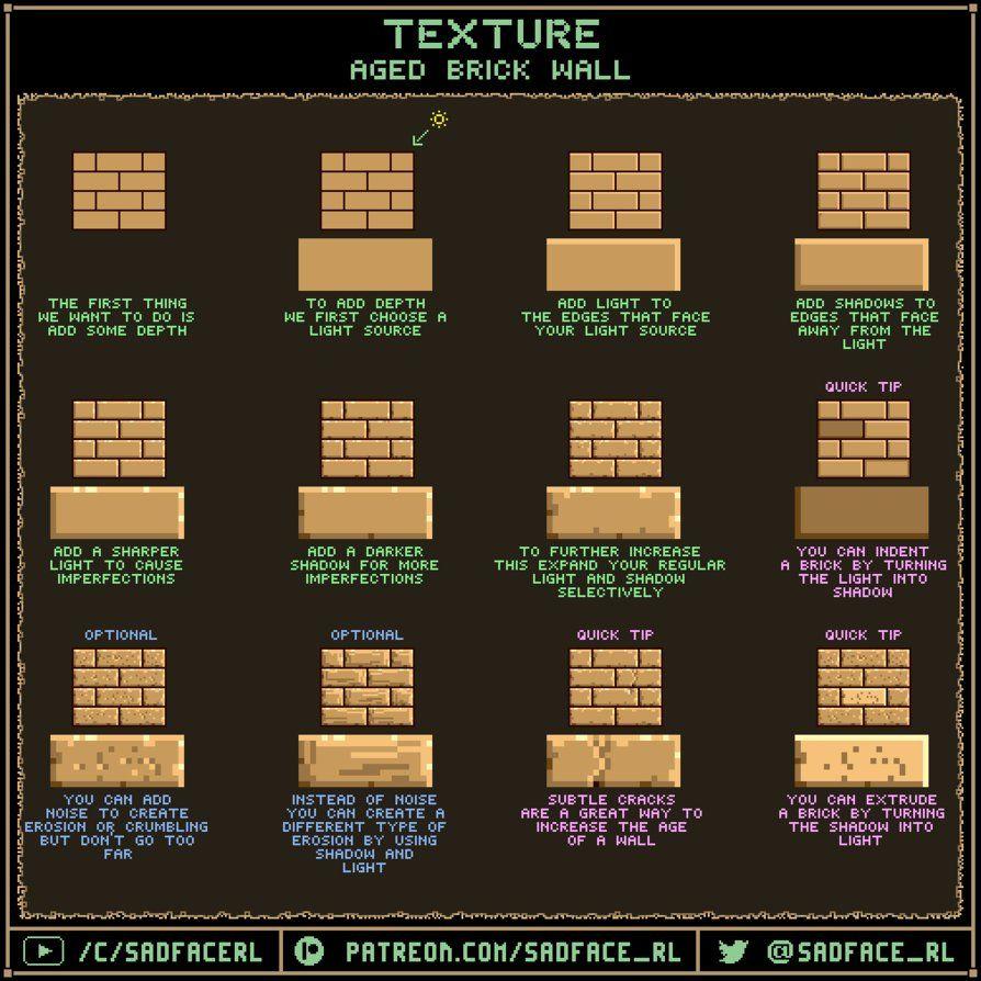 Tutorial Aged Brick Wall By Sadfacerl Jogos Pixel Art Pixel