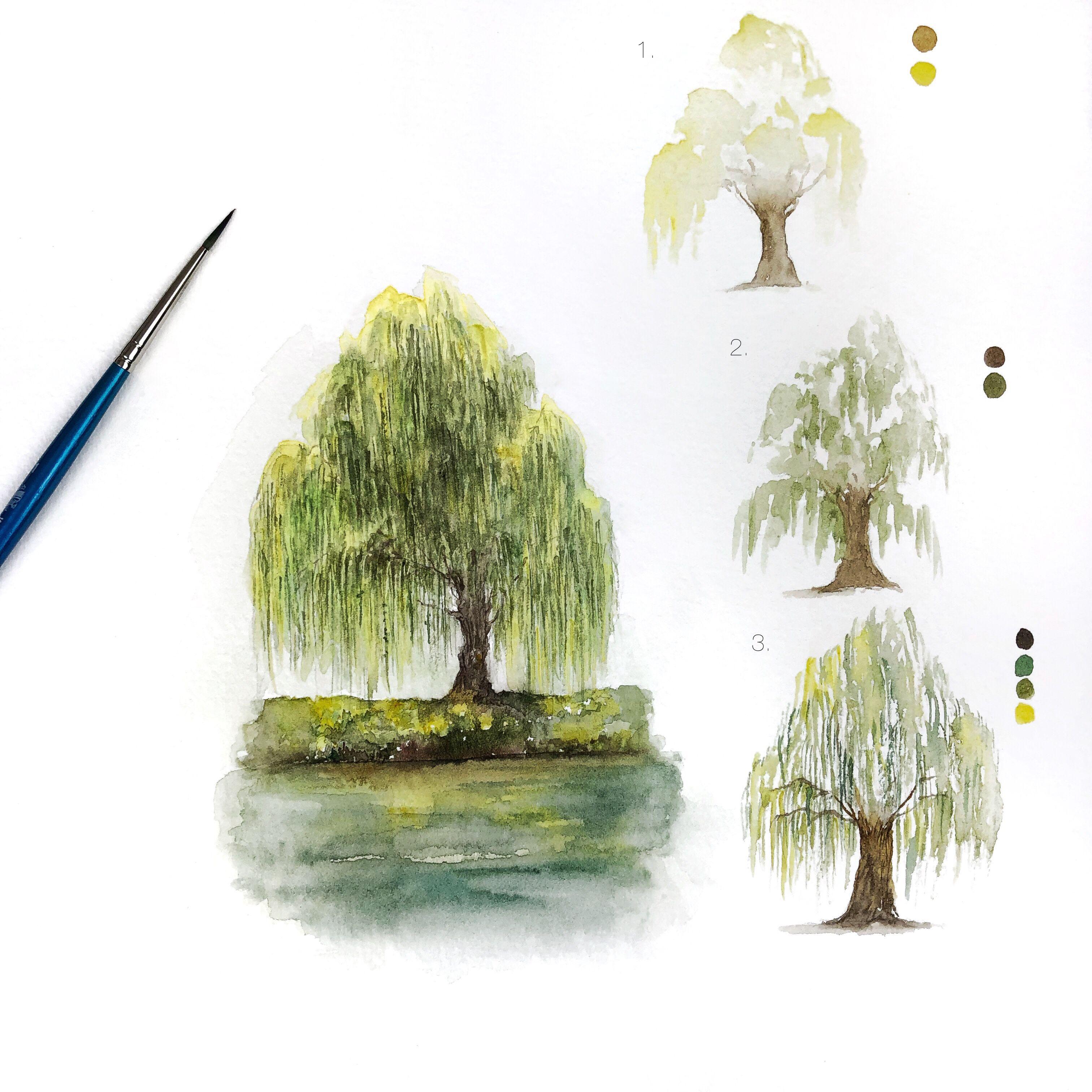 5 Watercolor Techniques For Trees Watercolor Techniques Watercolor