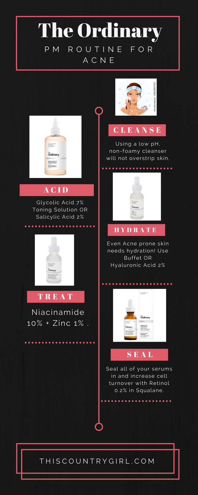The Ordinary Night Skincare Routine for Acne Prone Skin #SkincareAcne #SkinCareRoutineFor40S #OvernightAcneSkincare #ACNE