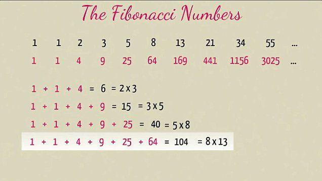 Study Reveals How Michelangelo Used The Golden Ratio In His Art Fibonacci Fibonacci Spiral Golden Ratio
