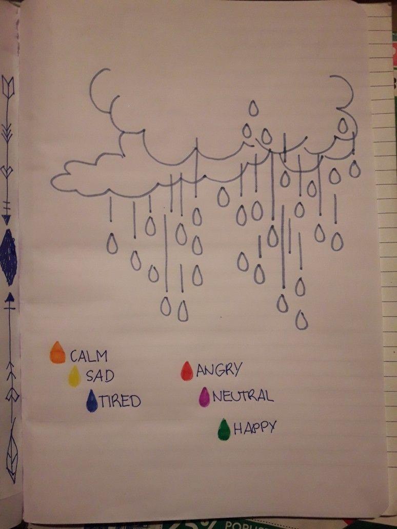 mood log for april  bullet  journal  mood  log  tracker