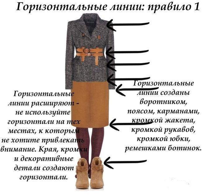 Зрительные иллюзии в одежде. Горизонтали. Итак, где встречаются  вертикальные, горизонтальные и диагональные 16c5e9f815c