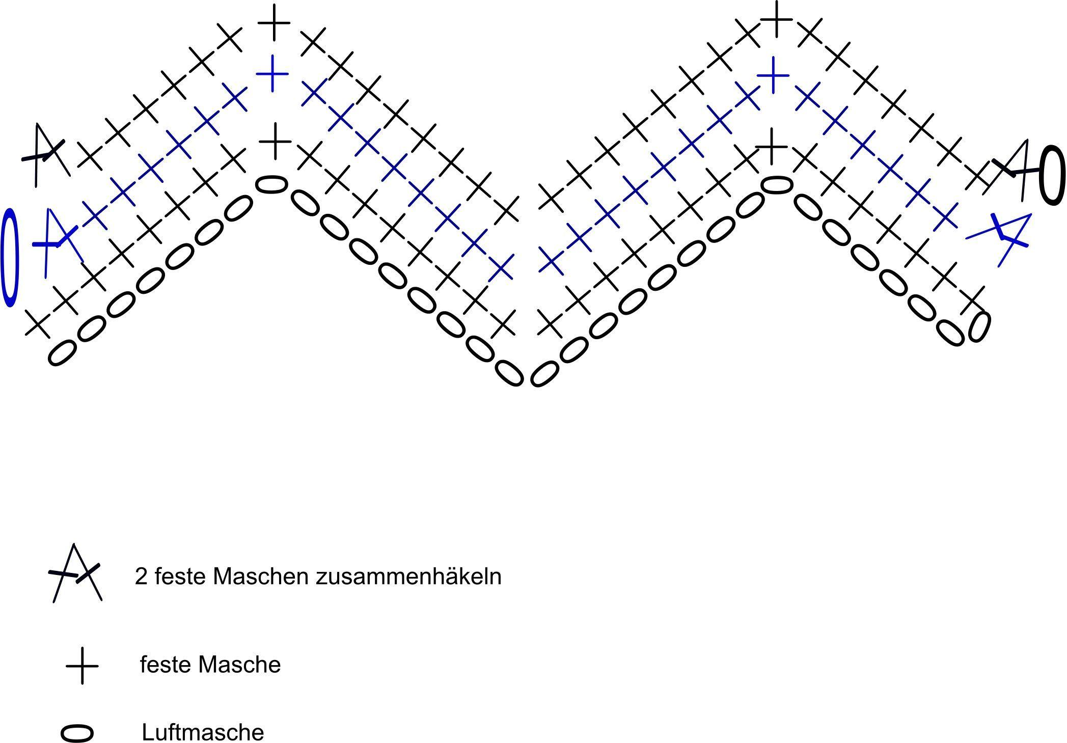 Tutorial Einfaches Zick Zack Muster Hakeln In 2020 Tutorial Knitting Tutorial Crochet Ripple