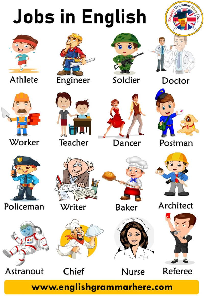Jobs And Occupations Names With Pictures In English Jobs And Occupations Durin English Lessons For Kids English Activities For Kids Community Helpers Preschool
