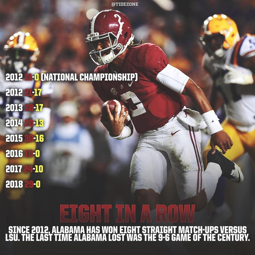 Pin By Jeremy On Bama Ball Lsu Crimson Tide Football Alabama News