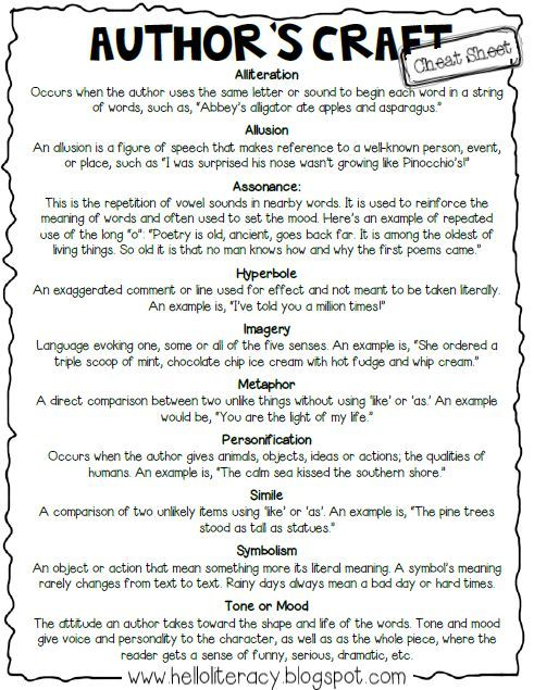 A Cheat Sheet To Help Students Remember Basic Literary Terms