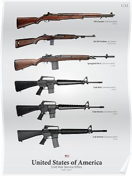 Cold War Service Rifles of the United States' Poster by
