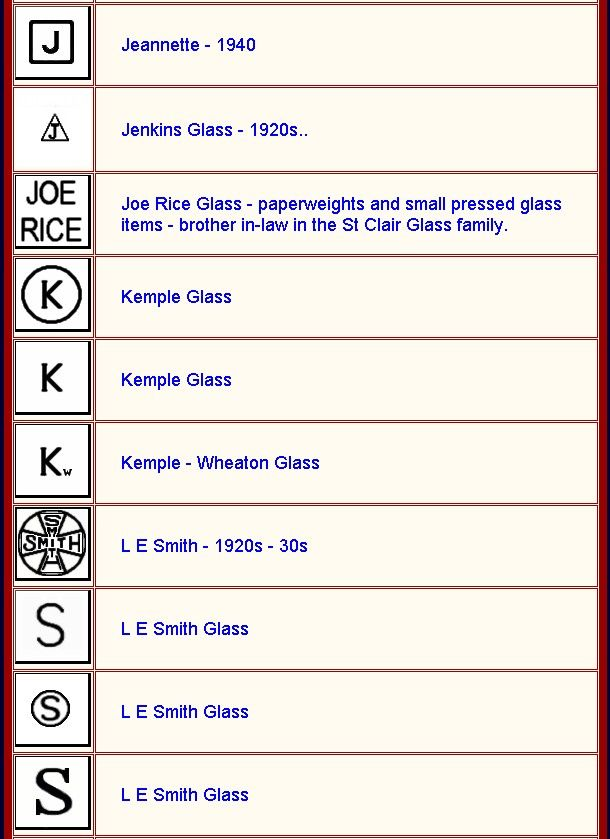 Glass Maker Mark Identification Glass In All Its Glory