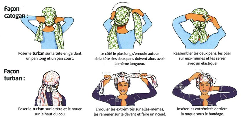 Epingle Sur Chemo How To Use Or Create Scarft Bandana Scrub And Cap To Protect Your Head