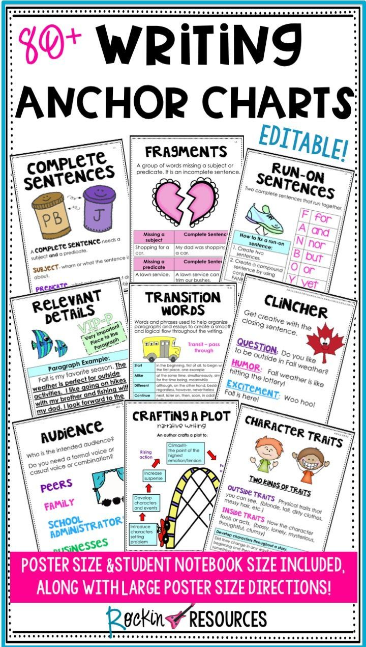 Writing Anchor Charts - Student Notebook Posters- Large Anchor ...