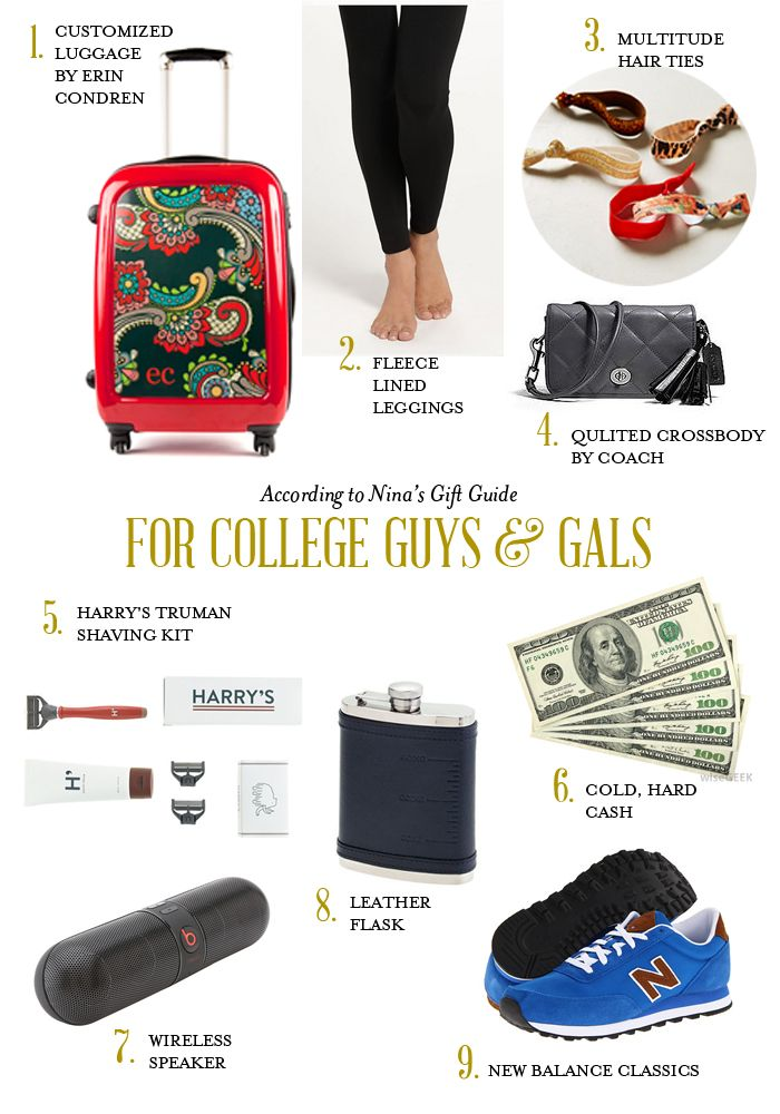 Holiday Gift Guide College Students College Guys College College Survival
