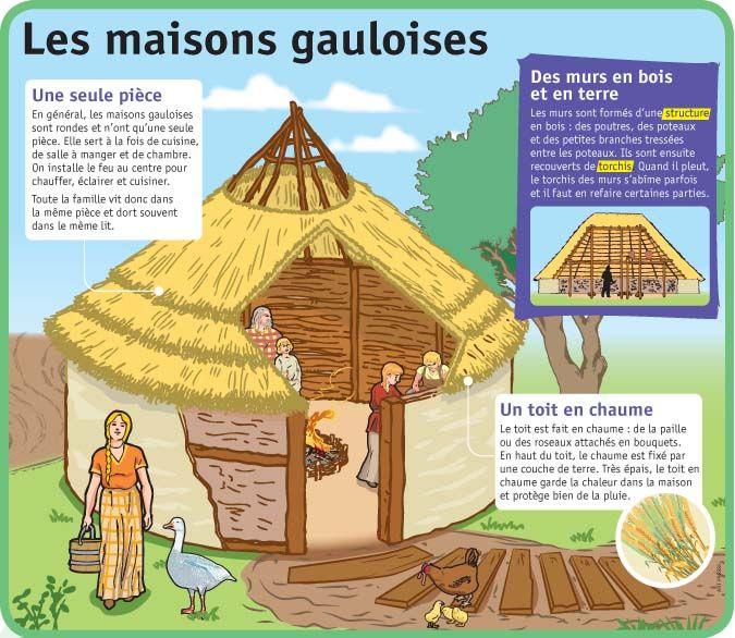 Fiche expos s les maisons gauloises for Construire une maison gauloise