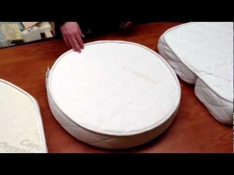 Custom Memory Foam Mattress made by Rocky Mountain Mattress