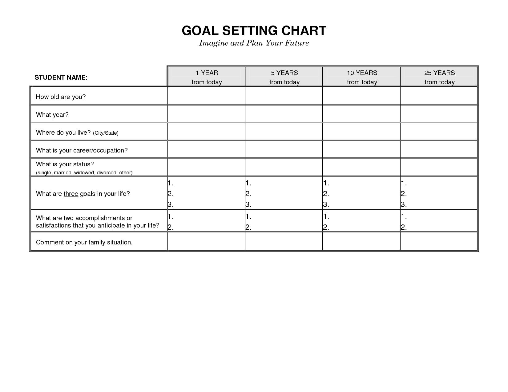Goal Setting Chart Template