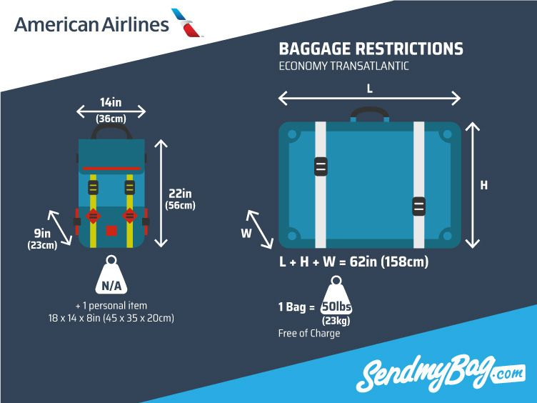 American Airlines Baggage Allowance Travel Tips