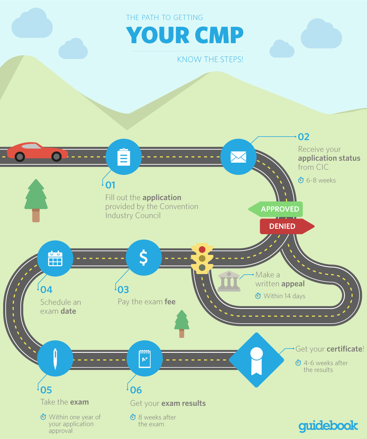 The Path To Getting Your Cmp Career Pinterest Event Planning