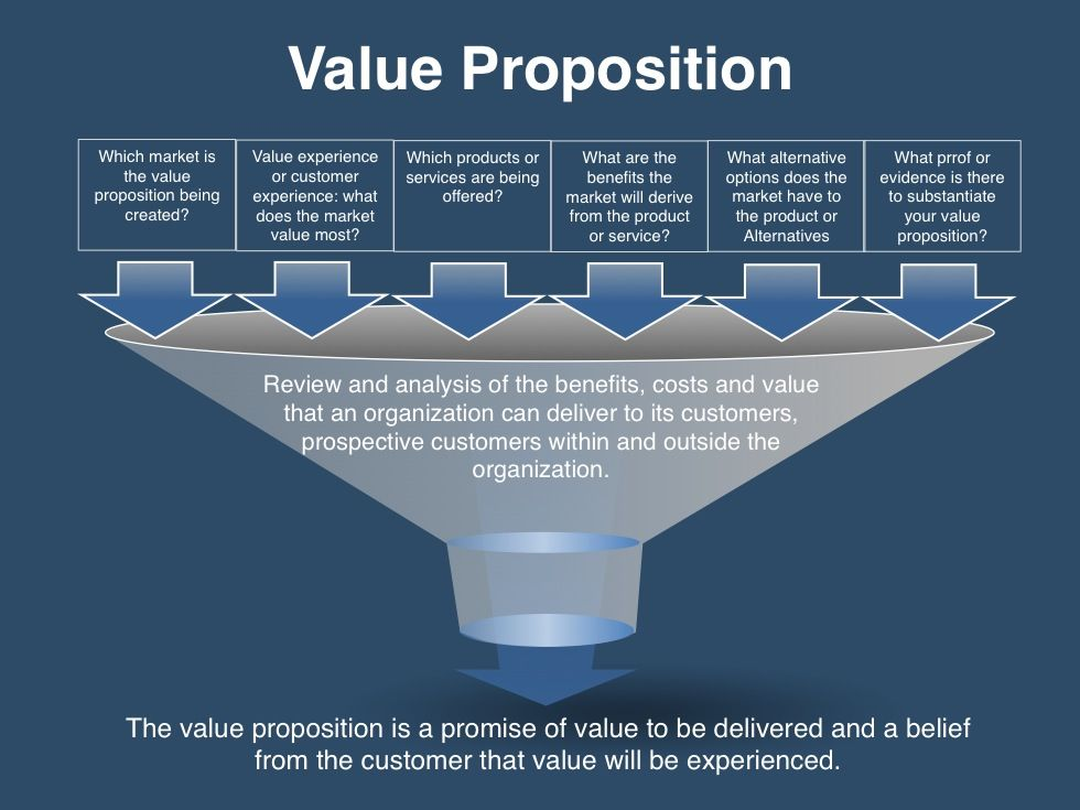 Value Proposition Template Value proposition, Marketing