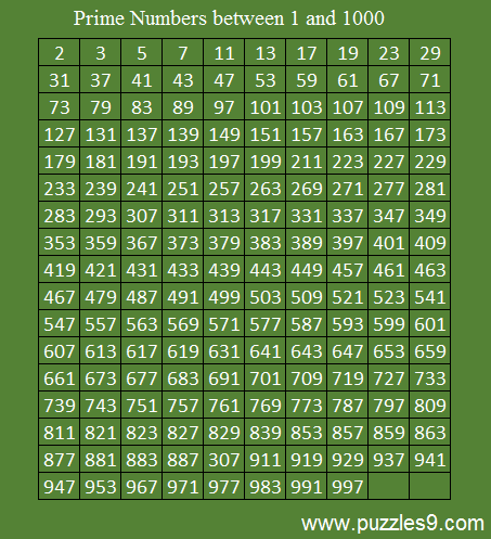 Prime Numbers Upto   Puzzles  Maths    Prime