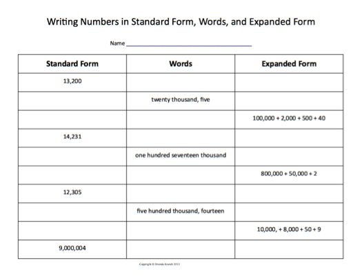 expanded form table  This table helps students practice writing multi-digit ...