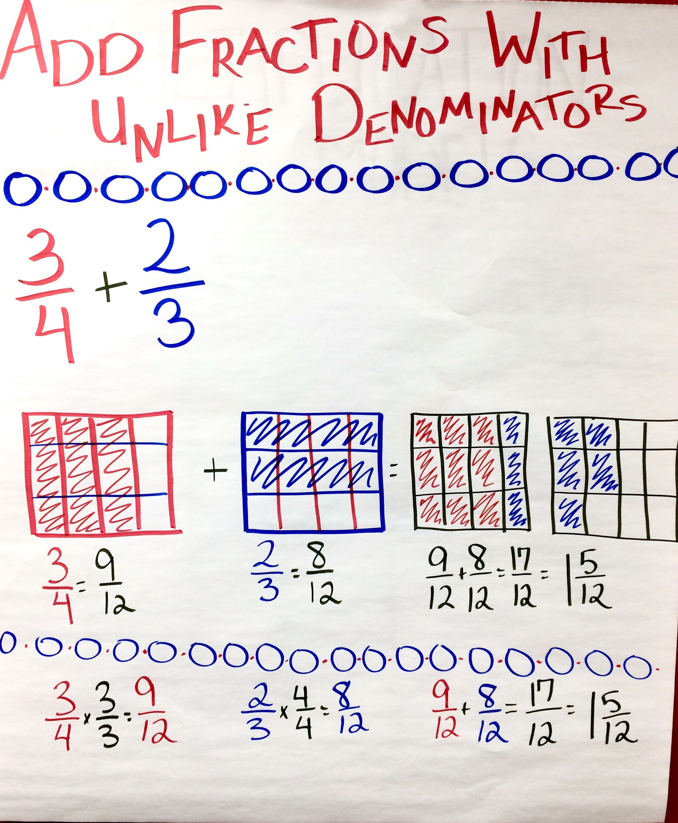5th Grade Fractions With Unlike Denominators Worksheets   Printable  Worksheets and Activities for Teachers [ 2876 x 2370 Pixel ]