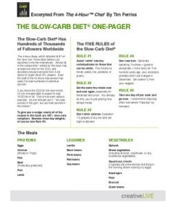intermittent fasting and slow carb diet tim ferris