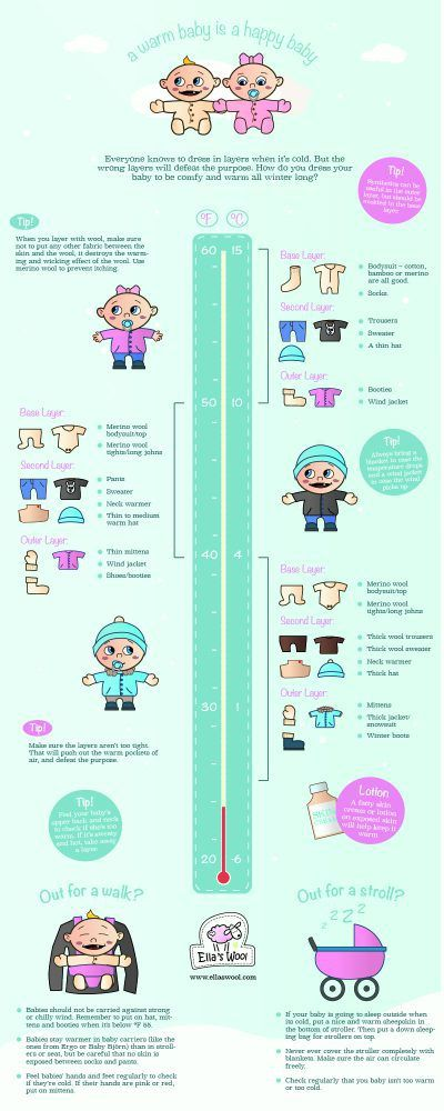 26 Cheat Sheets Every Pregnant New Mama Needs Baby Winter Baby Health Baby Development