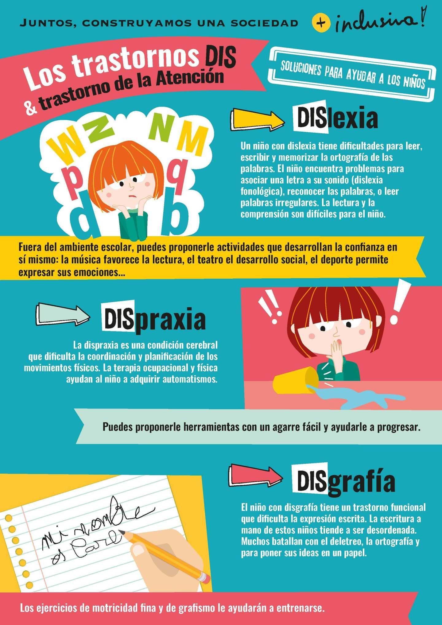 Trastornos Dis 1 Discalculia Dislexia Disgrafía