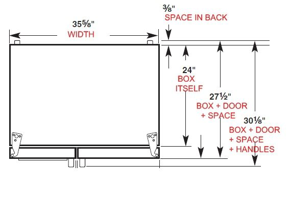 Learn Why CounterDepth Fridges Are Not Counter Deep Refrigerator