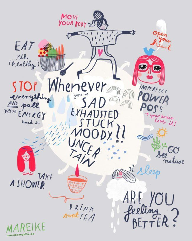 Self Care Poster | Self care routine, Words