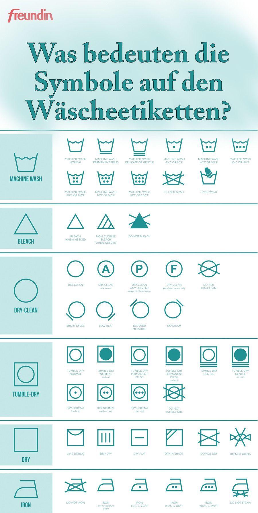Was bedeuten die Symbole auf den Wäscheetiketten